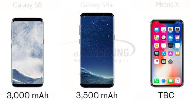 مقایسه مشخصات گوشی گلکسی اس 8 و اس 8 پلاس سامسونگ با آیفون X اپل
