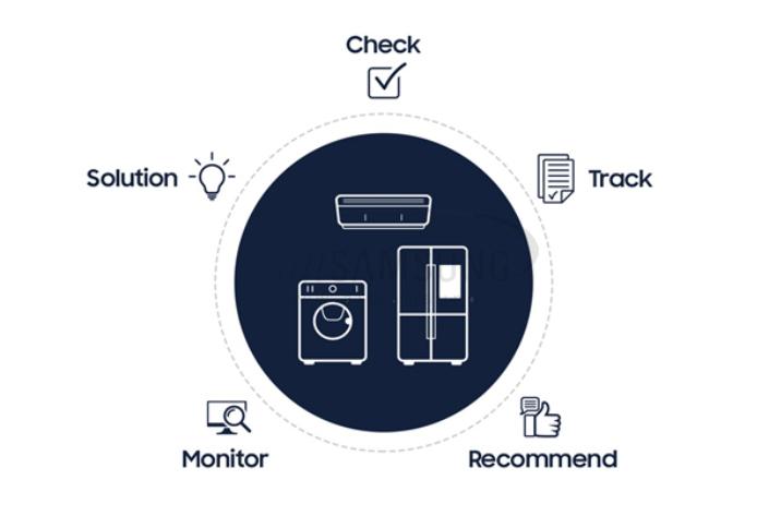 ویژگی تشخیص اتوماتیک معایب دستگاه در لوازم خانگی 2018 سامسونگ