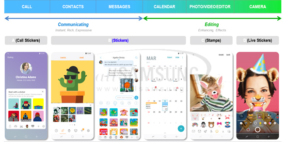 حذف Call Stickers از گوشی گلکسی اس 8 و سایر دیوایس ها