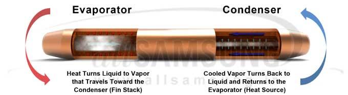 سیستم خنک کننده در گلکسی اس 7