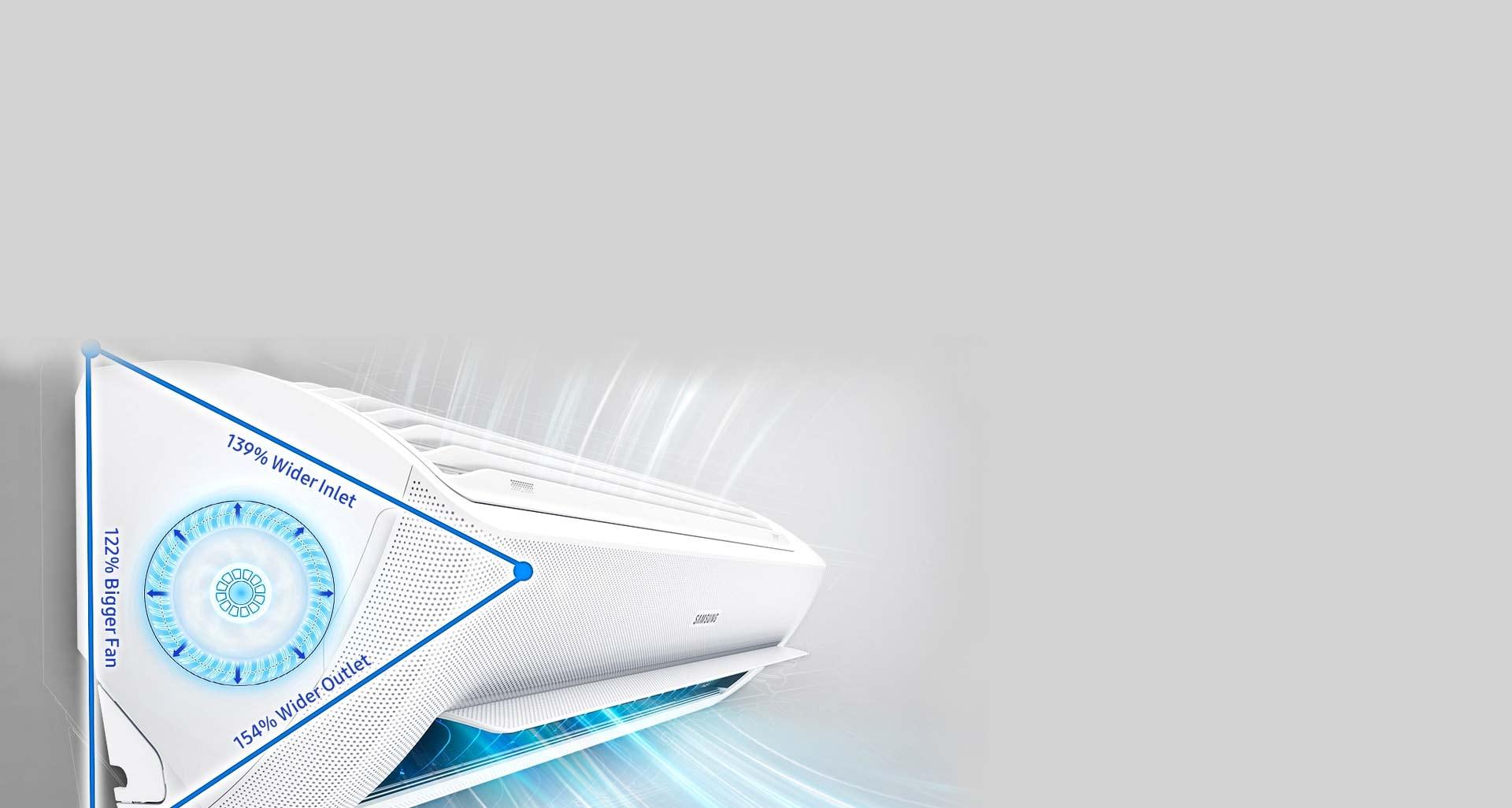 خنک سازی سریع با طراحی سه وجهی کولر گازی سامسونگ ویندفری