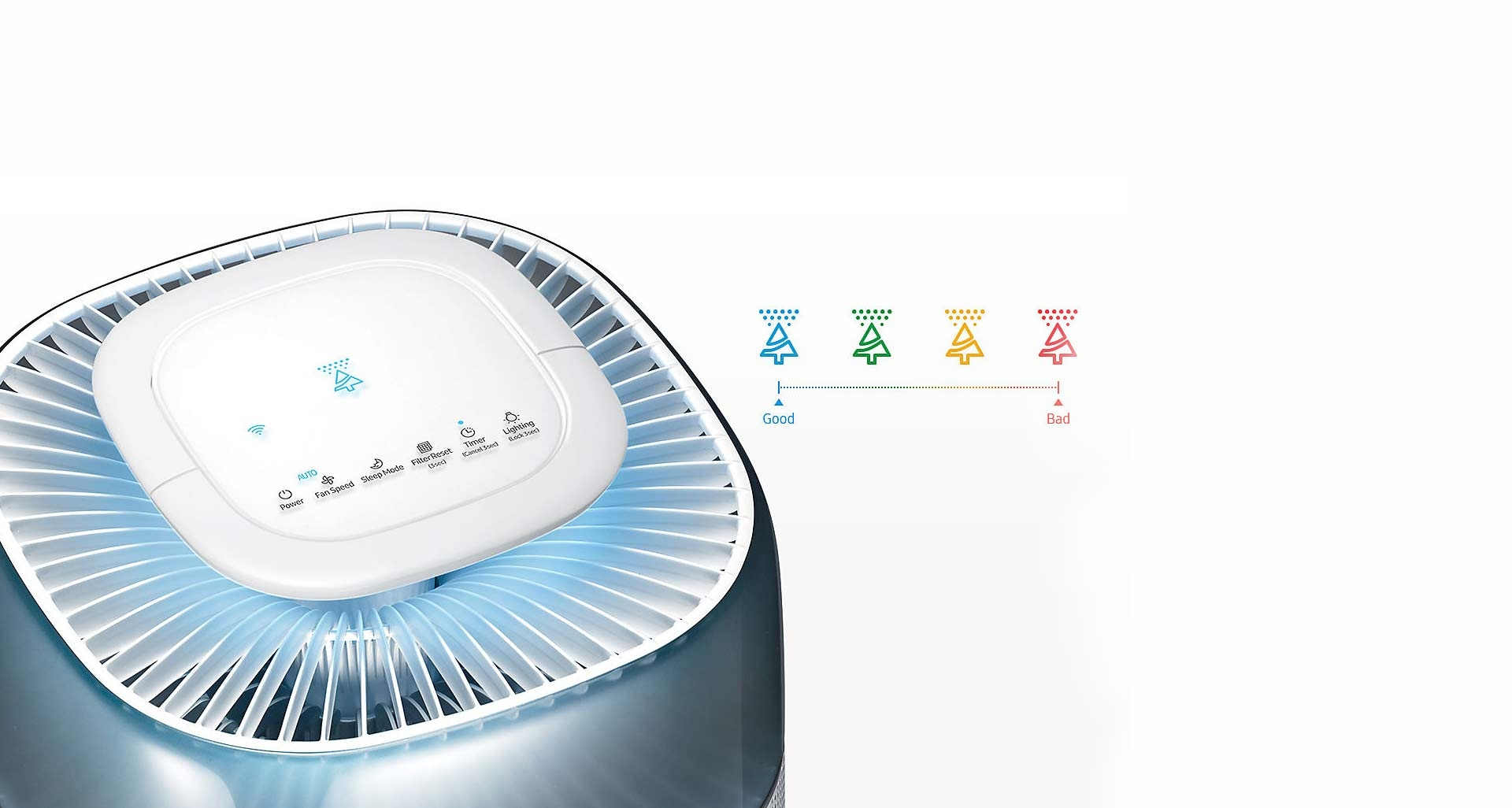 تشخیص و نمایشگر هوشمند دستگاه G42