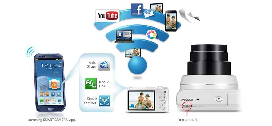 دوربین دیجیتال سامسونگ هوشمند سری WB سفید WB-800F
