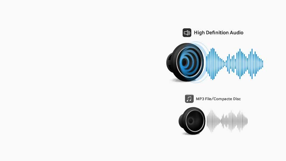 ساده ترین راه برای توسعه ی سیستم های صوتی