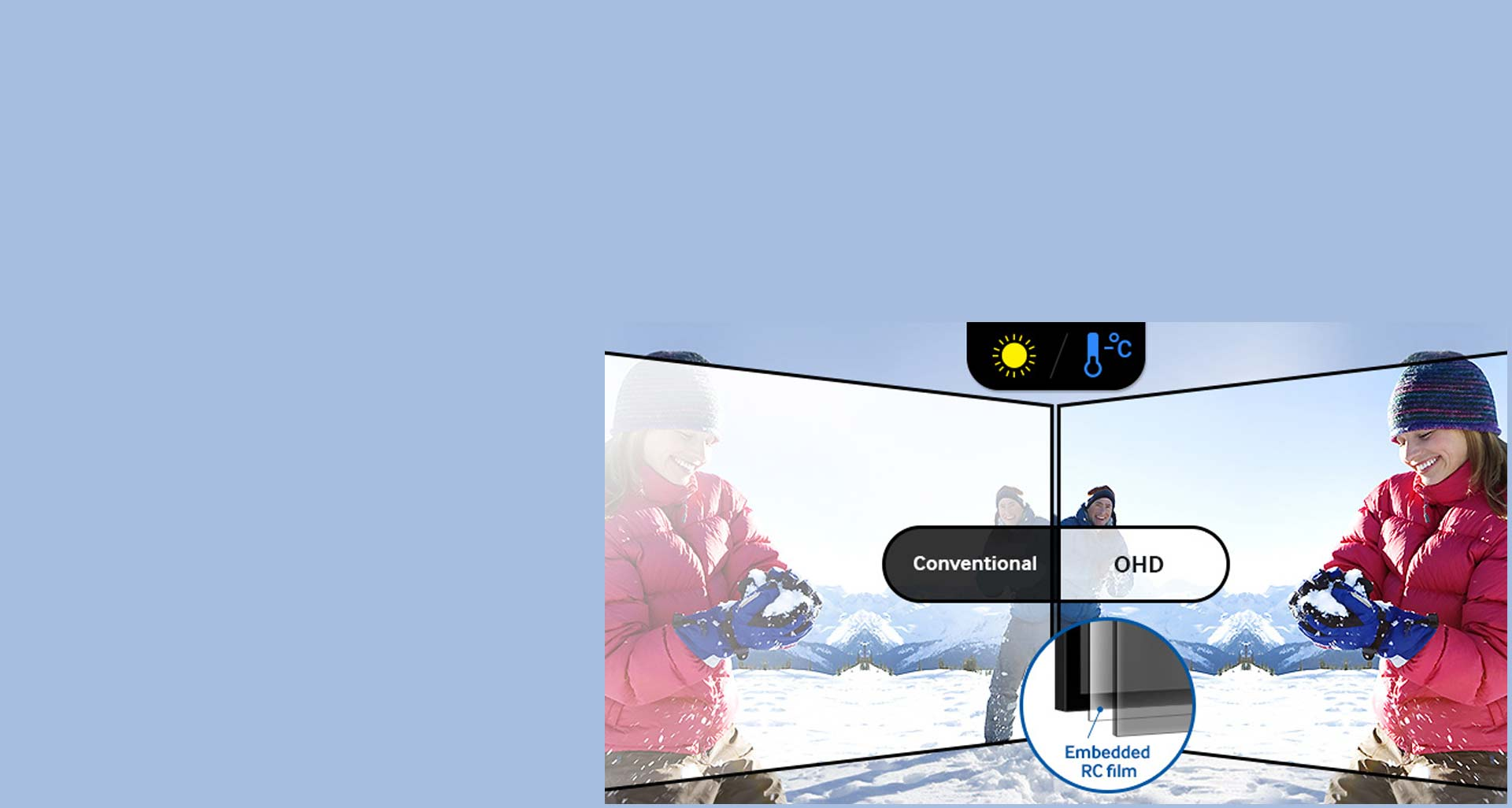 samsung 2 increase messaging visibility with magic protection glass - مانیتور صنعتی سامسونگ برای فضای باز 55 اینچ Samsung Smart Signage Outdoor OH55D