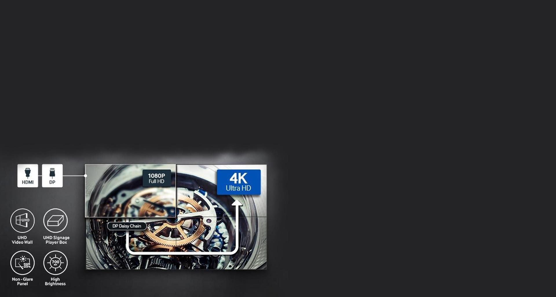 سهولت در استفاده از ویدئو وال های UHD سامسونگ