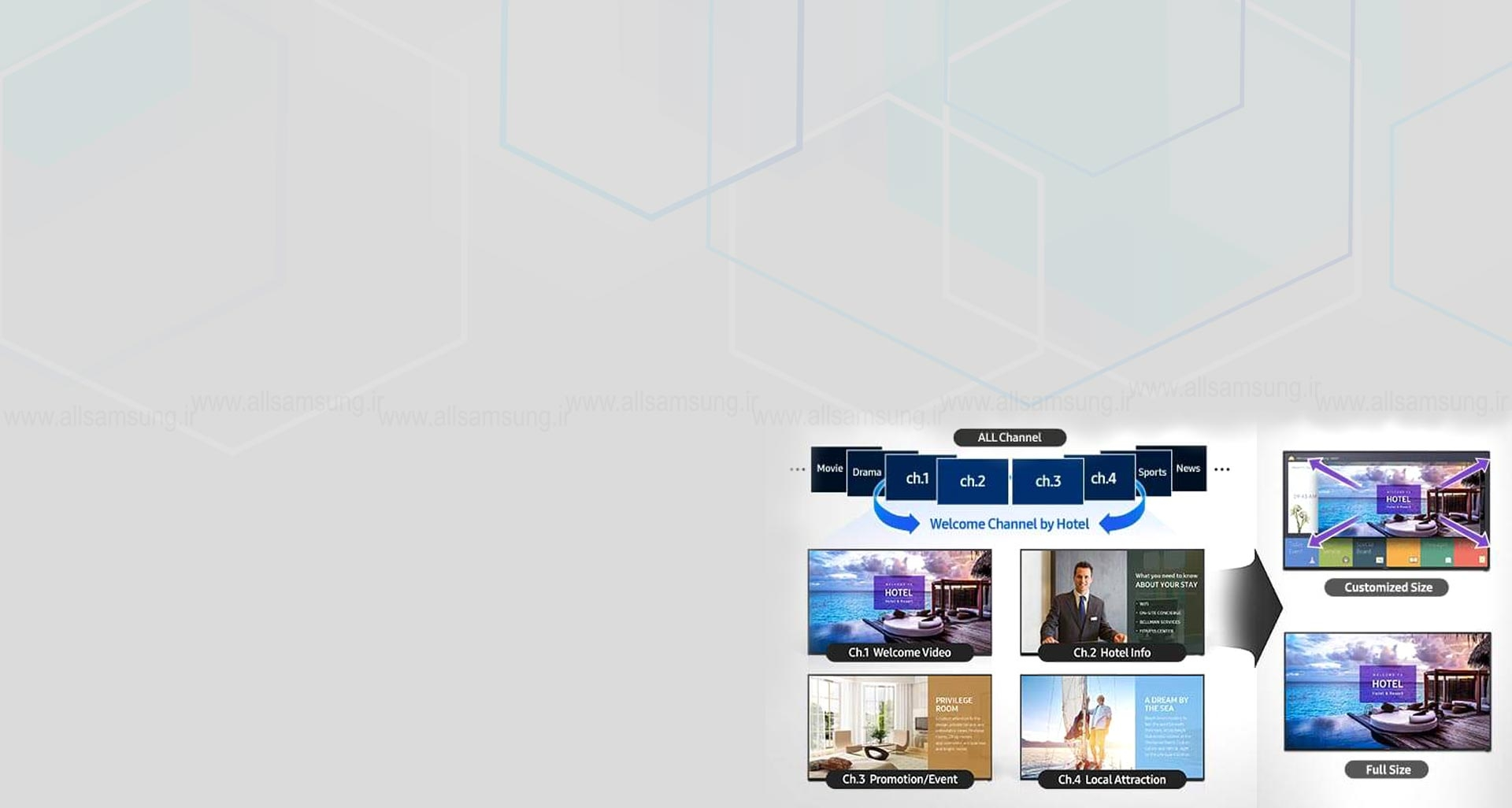 ارتقای قابلیت مشاهده هتل و امکانات ان از طریق کانال Welcome Video