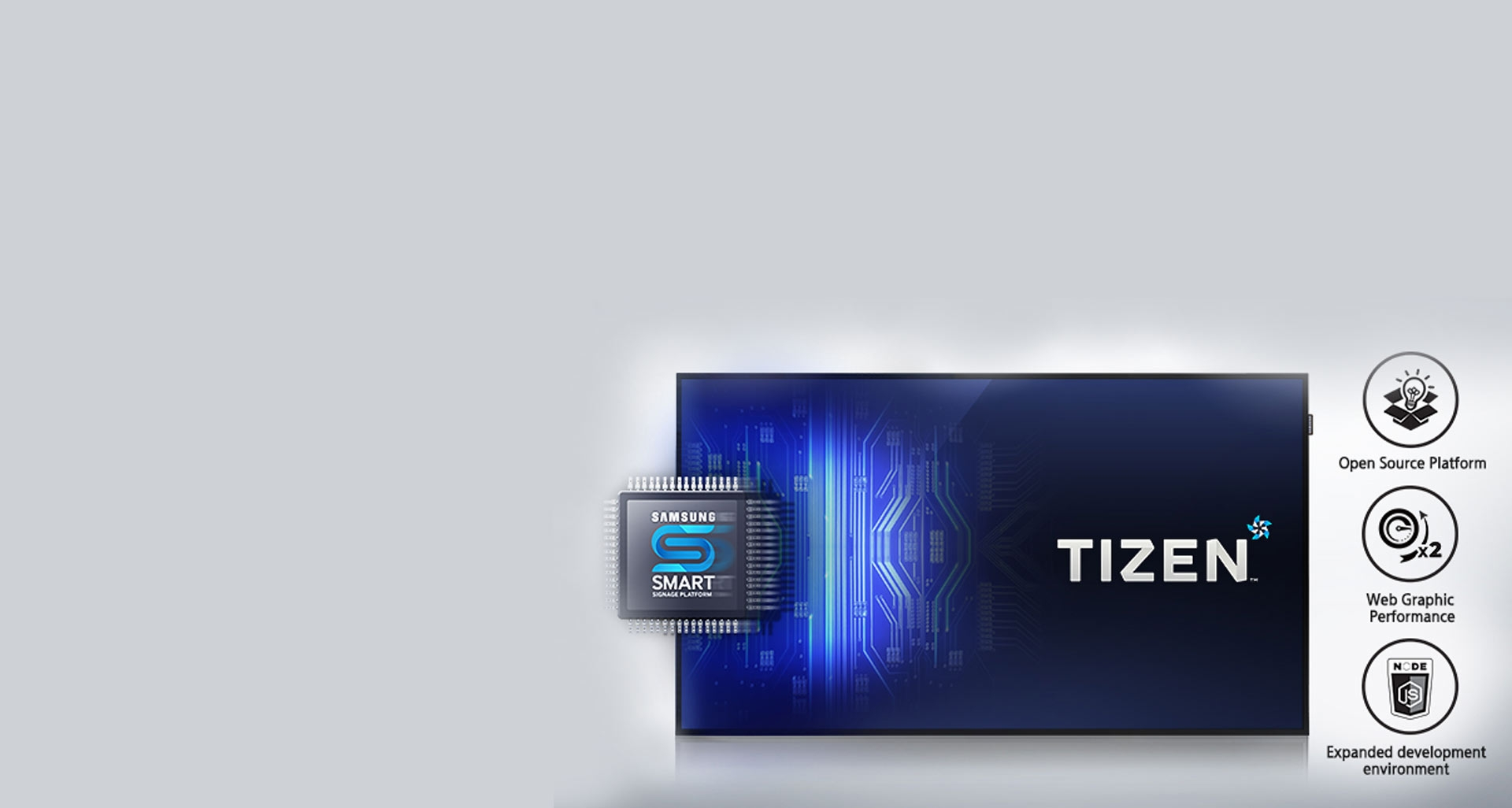 samsung 11 the all new embedded media player powered by tizen - نمایشگر اطلاع رسان سامسونگ 24/7 تایزن 55 اینچ Samsung Display 24/7 PM55H