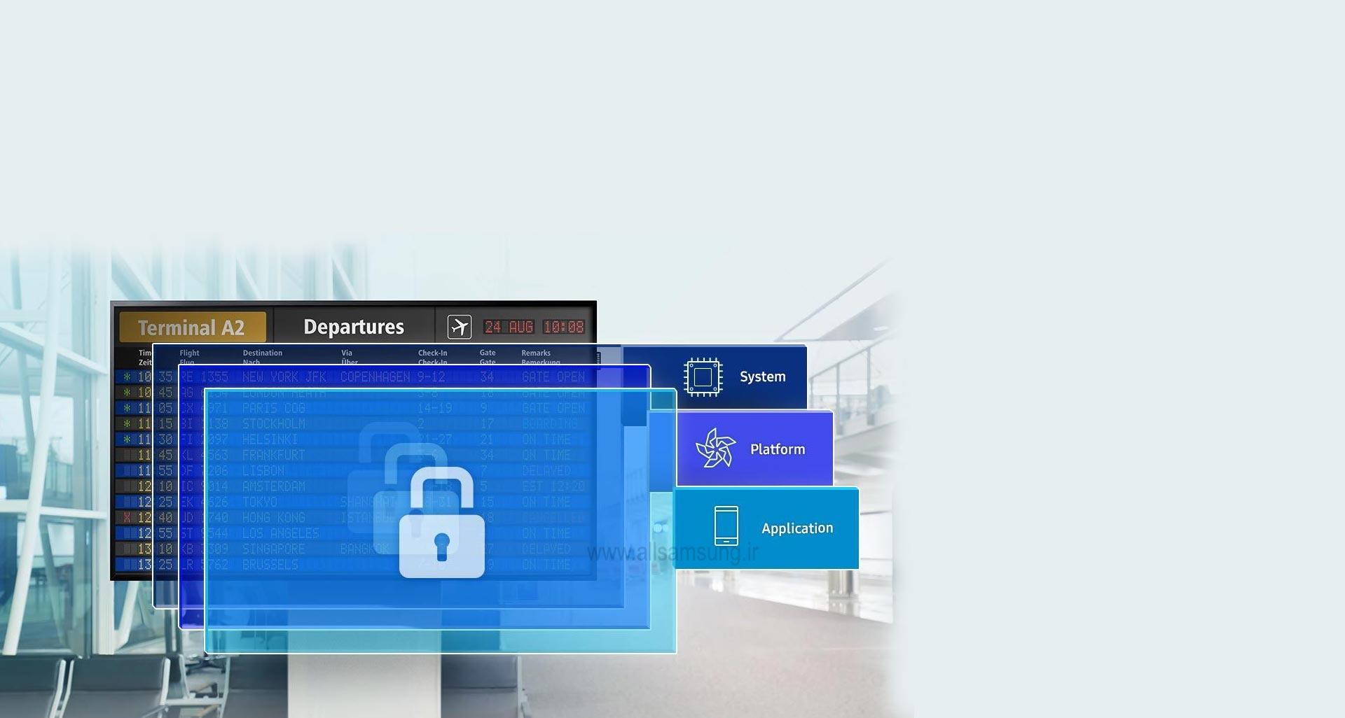 حمایت از کسب و کار و اطلاعات مشتری از طریق سیستم امنیتی قوی و وسیع
