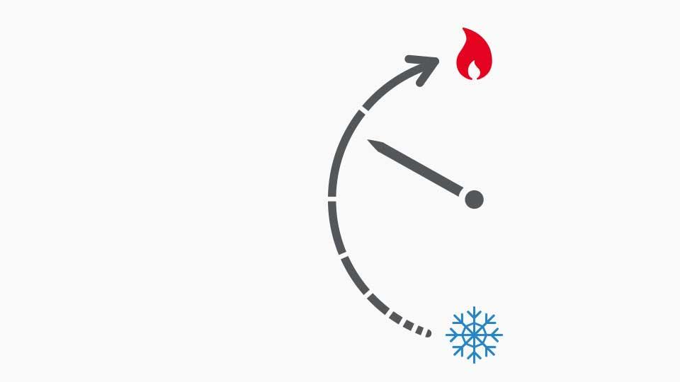دسترسی سریع به دمای مناسب توسط فر برقی 690 سامسونگ