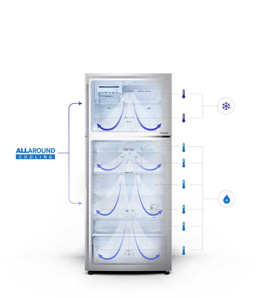 پخش سرما به صورت یکنواخت در یخچال