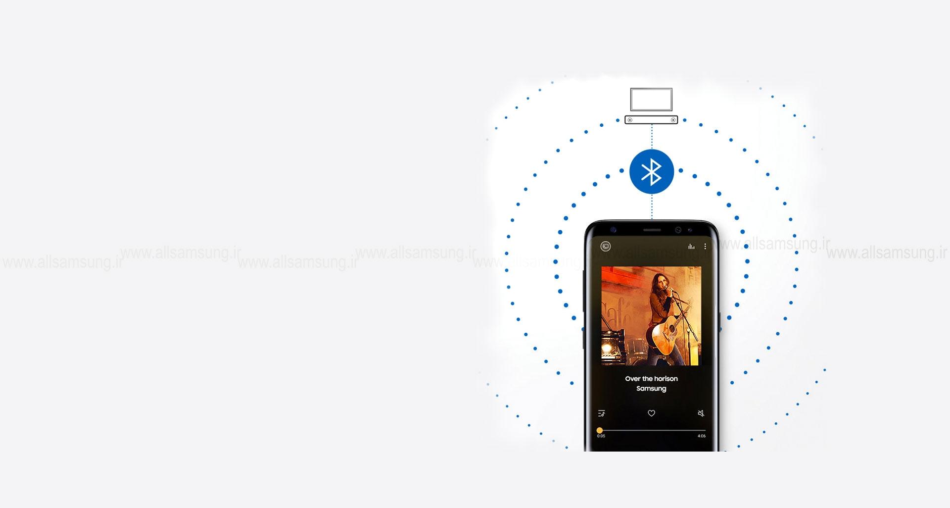 پخش آسان موزیک با ساندبار HW-N650
