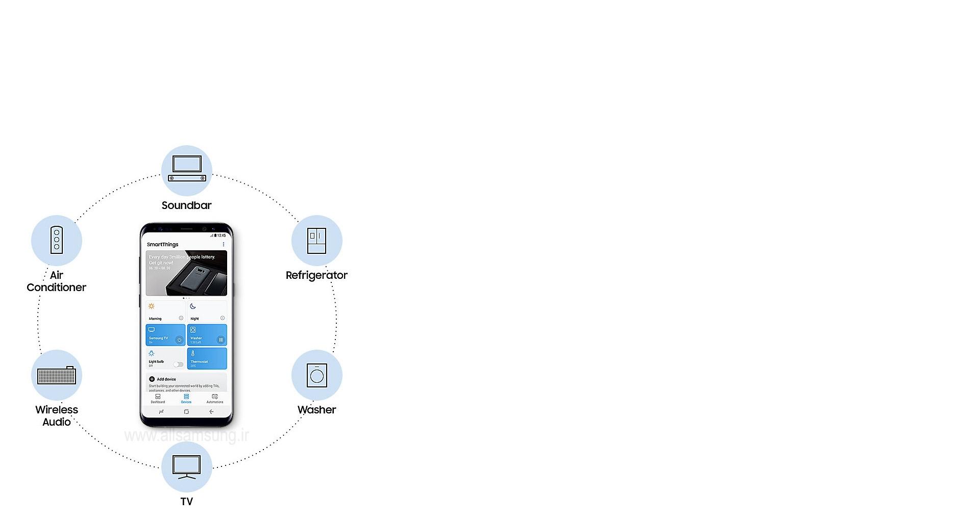 کنترل هوشمند لوازم خانگی با ساندبار N950