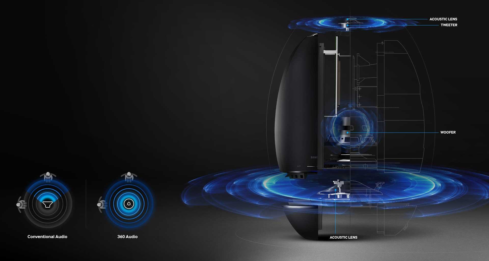 اسپیکر بی سیم 360 درجه سامسونگ WAM-7500