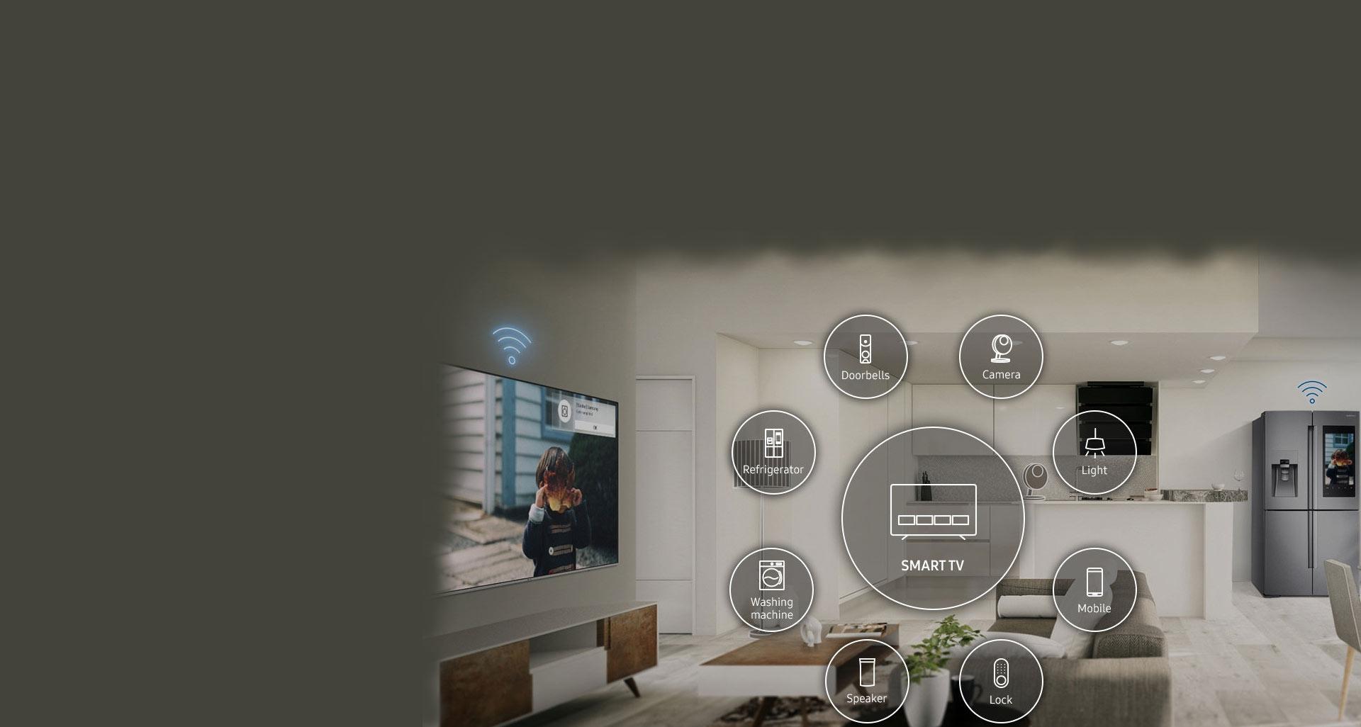 تلویزیون NU8 مجهز به برنامه SmartThings
