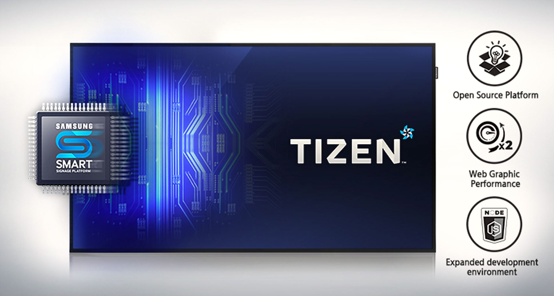 samsung 1 the all new embedded media player powered by tizen - نمایشگر اطلاع رسان سامسونگ 24/7 تایزن 49 اینچ Samsung Display 24/7 PM49F