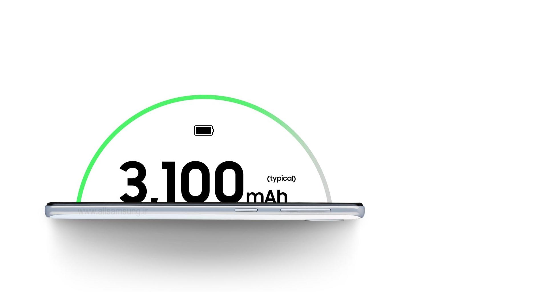 از قدرت شارژ باتری گوشی ای 40 بهره ببرید