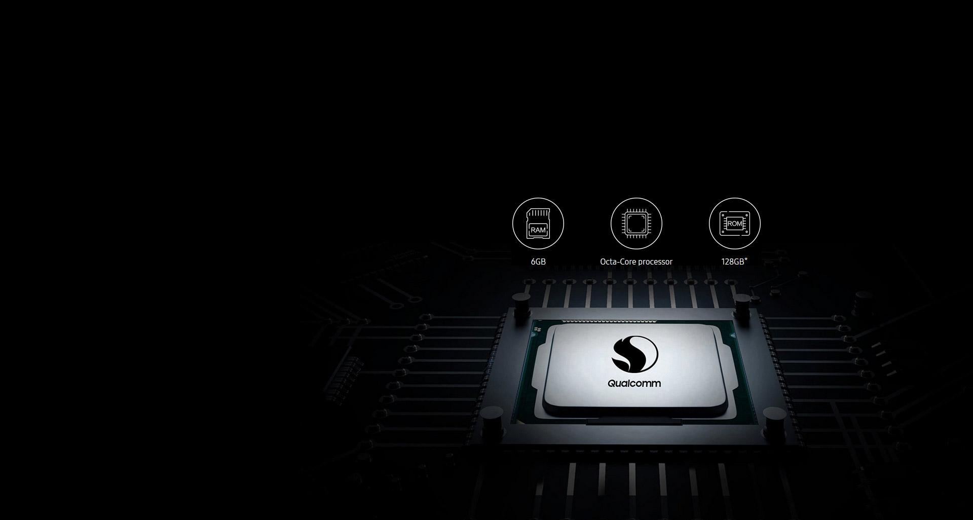 پردازنده های قدرتمند و امکانات جدید سامسونگ گلکسی A60
